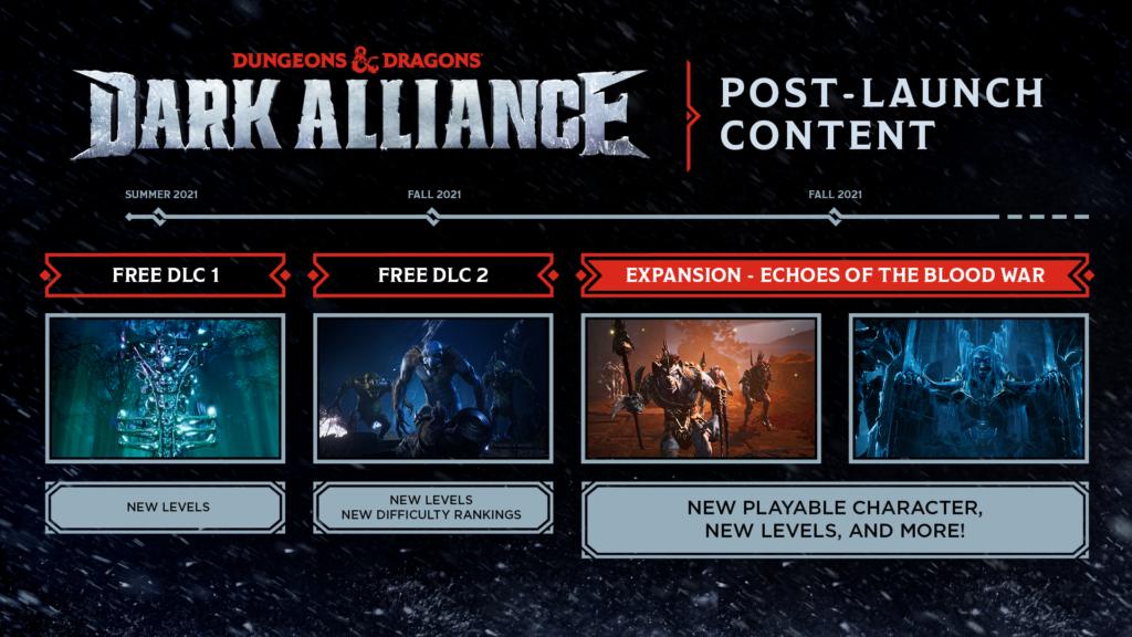 Dark Alliance DLC Roadmap
